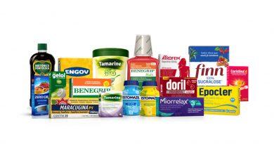 Hypera pharma