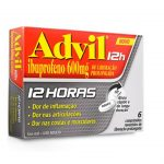 Advil® 12h (GSK Consumer Healthcare)